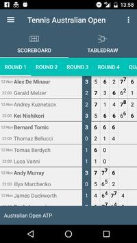 Scores for US Open Grand Slam poster