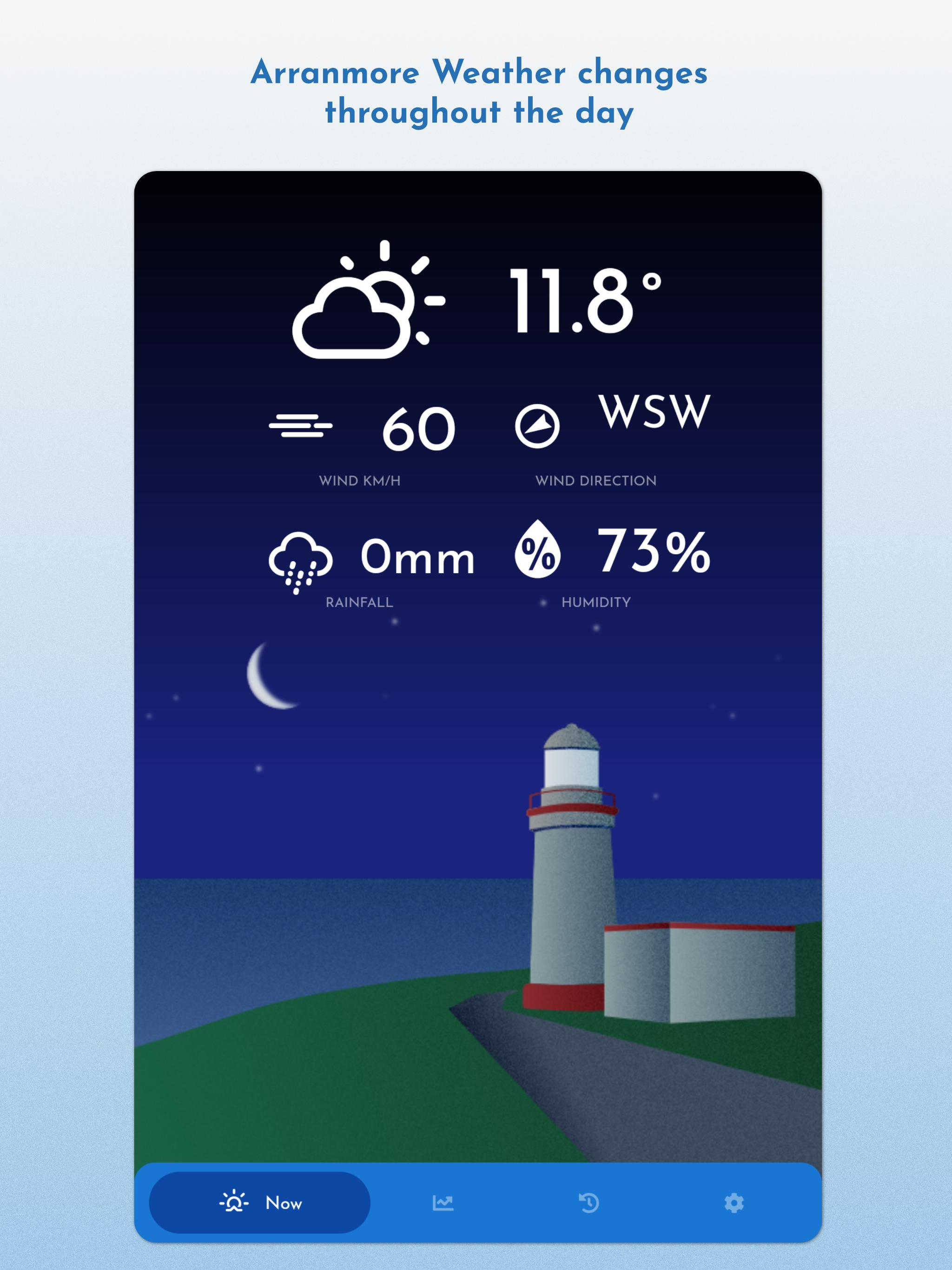 Arranmore Weather For Android Apk Download