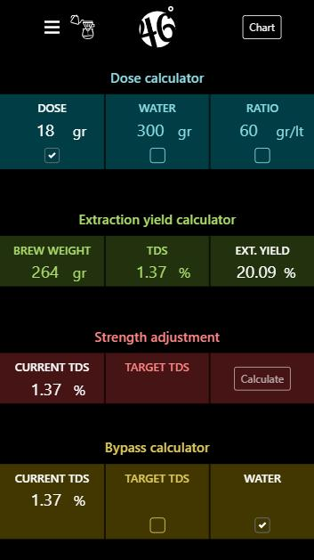 46degrees Coffee Calculator For Android Apk Download