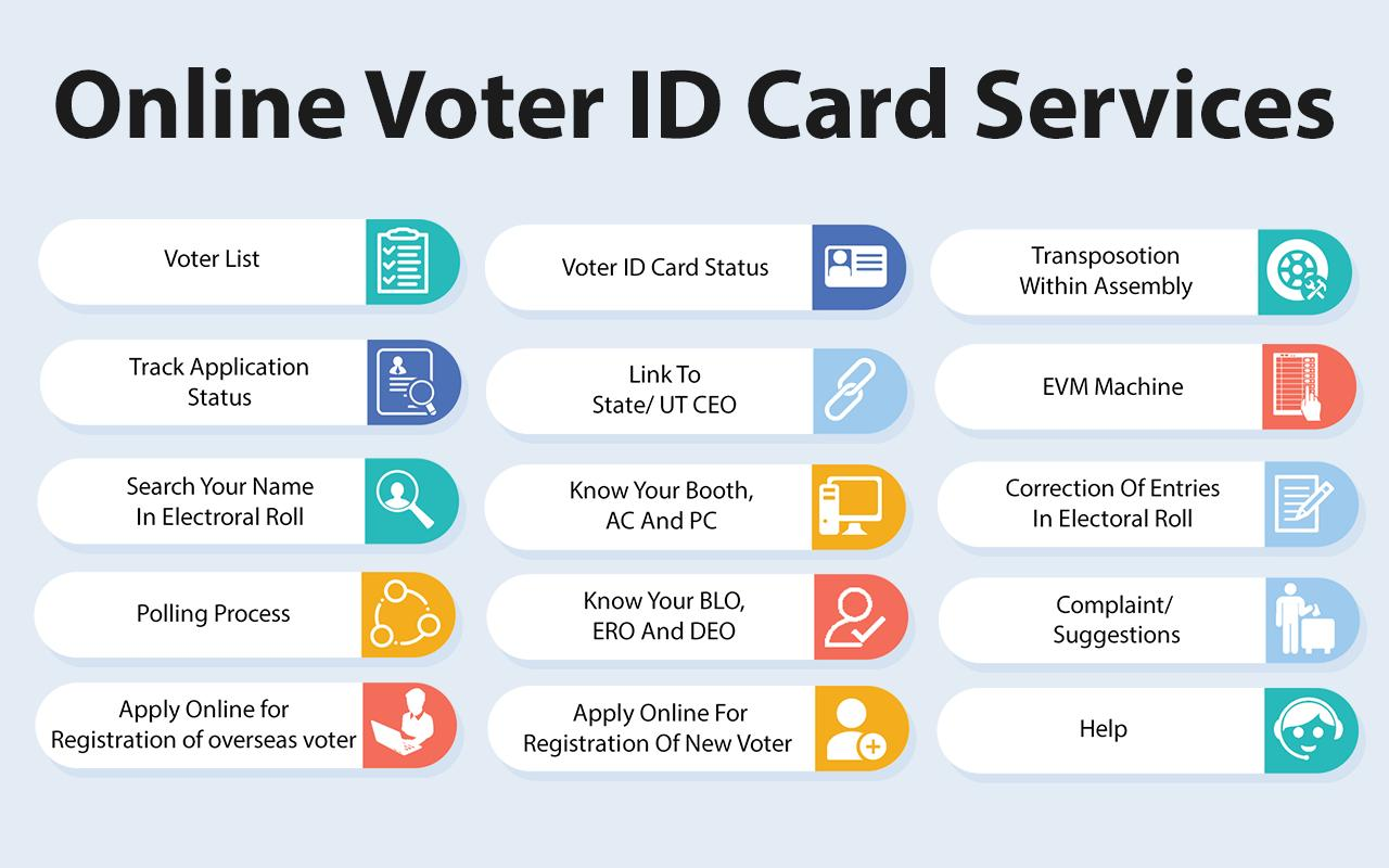 Voter ID List 2019 for Android - APK Download