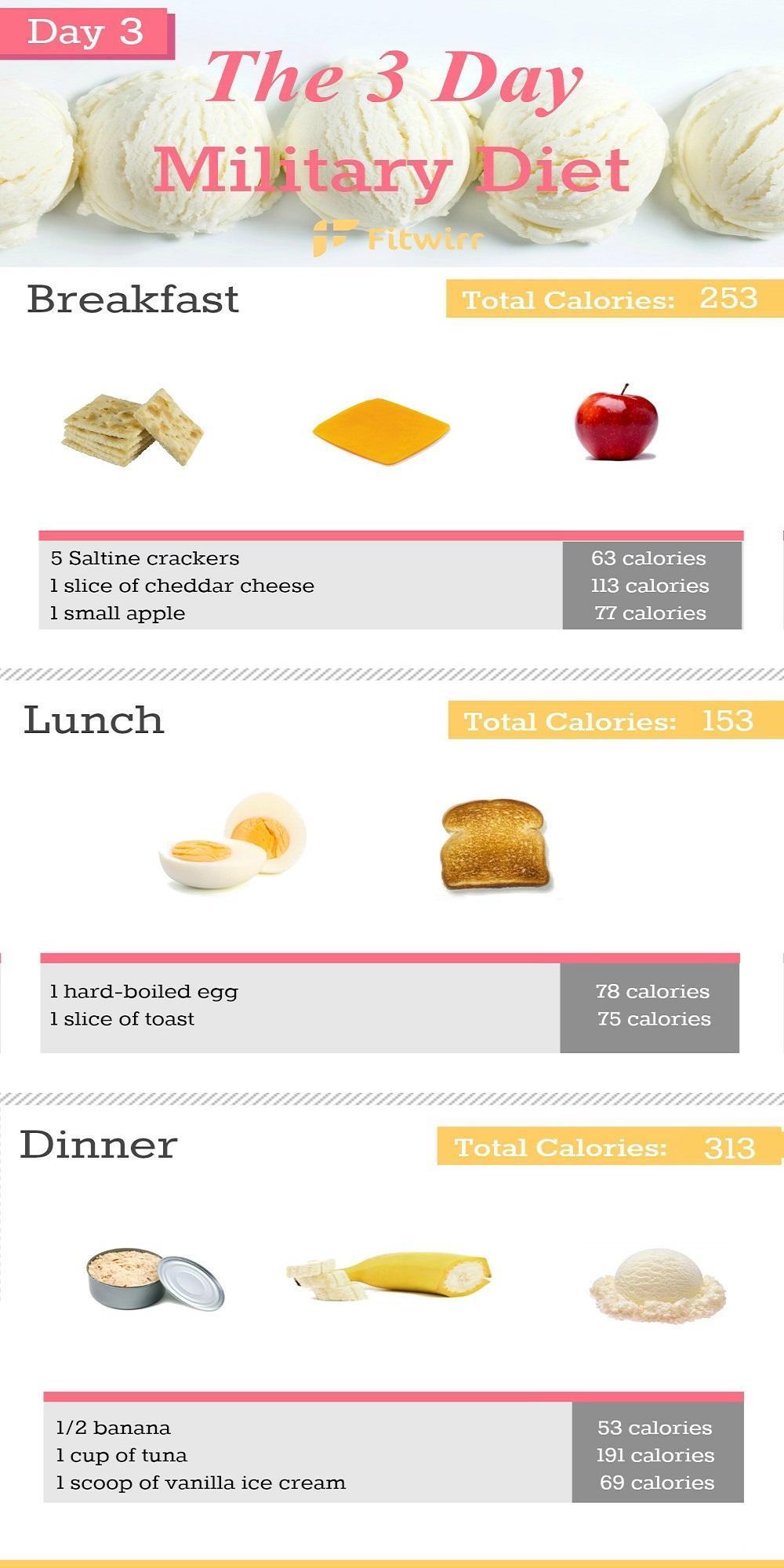 super military diet plan download