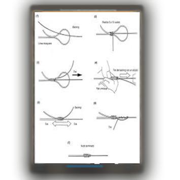 Tie Fishing Rod poster