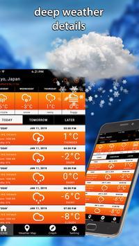 Weather Channel Pro 2019 Weather Channel App screenshot 6