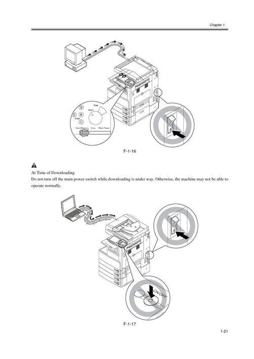 Service Manual Canon iR2270 iR2870 iR3570 iR4570 for