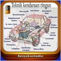 Teknik Kendaraan Ringan Lengkap 2018
