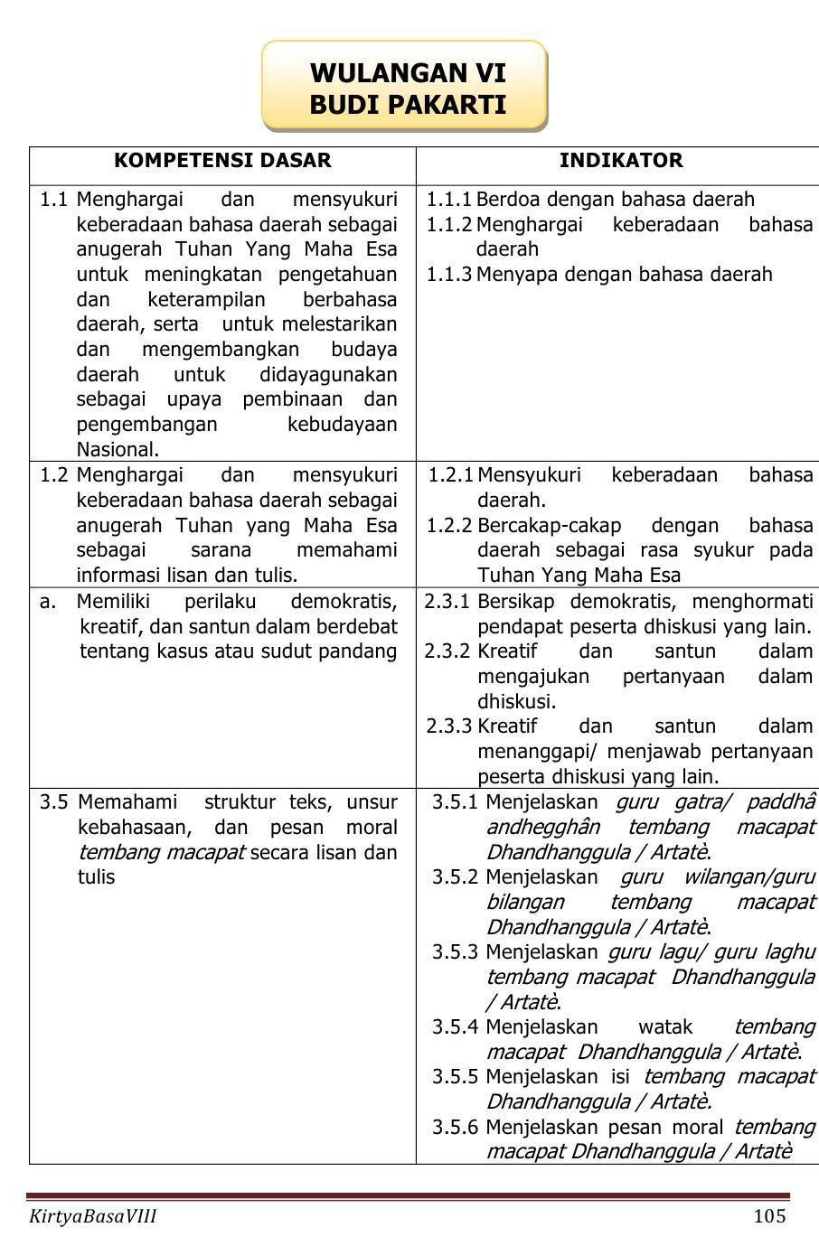 Buku Siswa Kelas 8 Bahasa Jawa Kirtya Basa 2015 For Android Apk Download