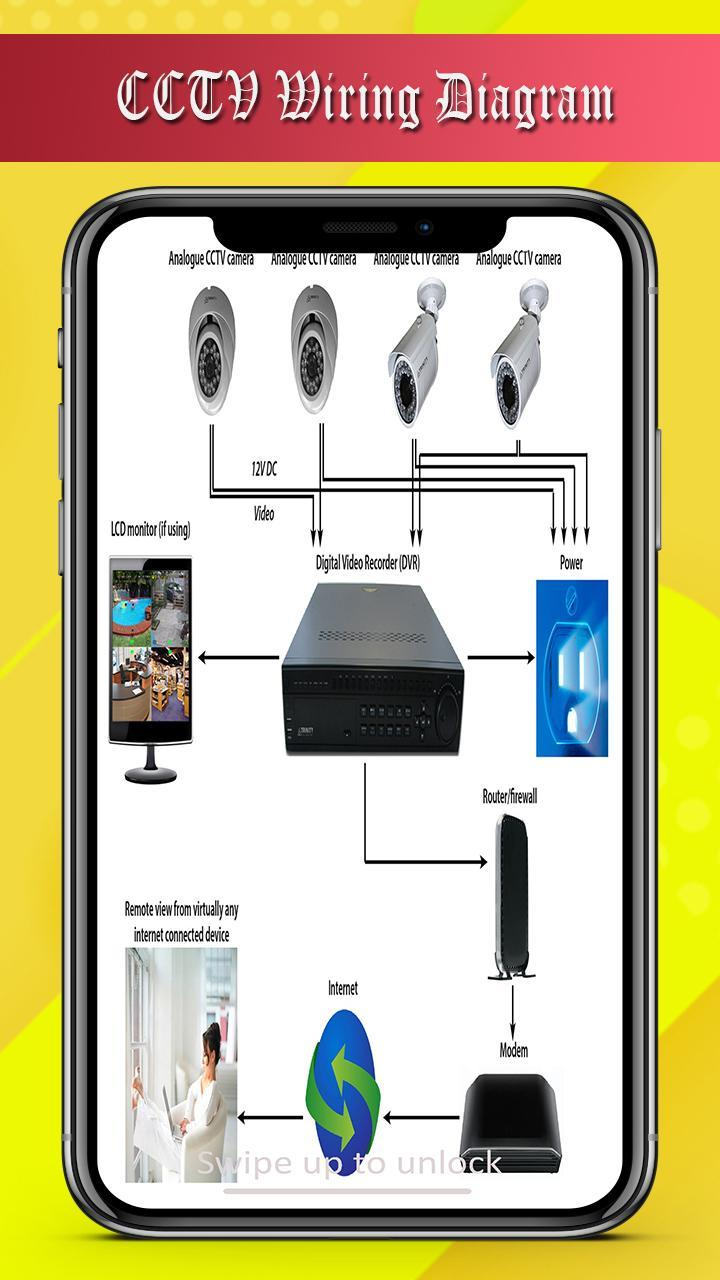 Cctv Camera Wiring Diagram For Android Apk Download