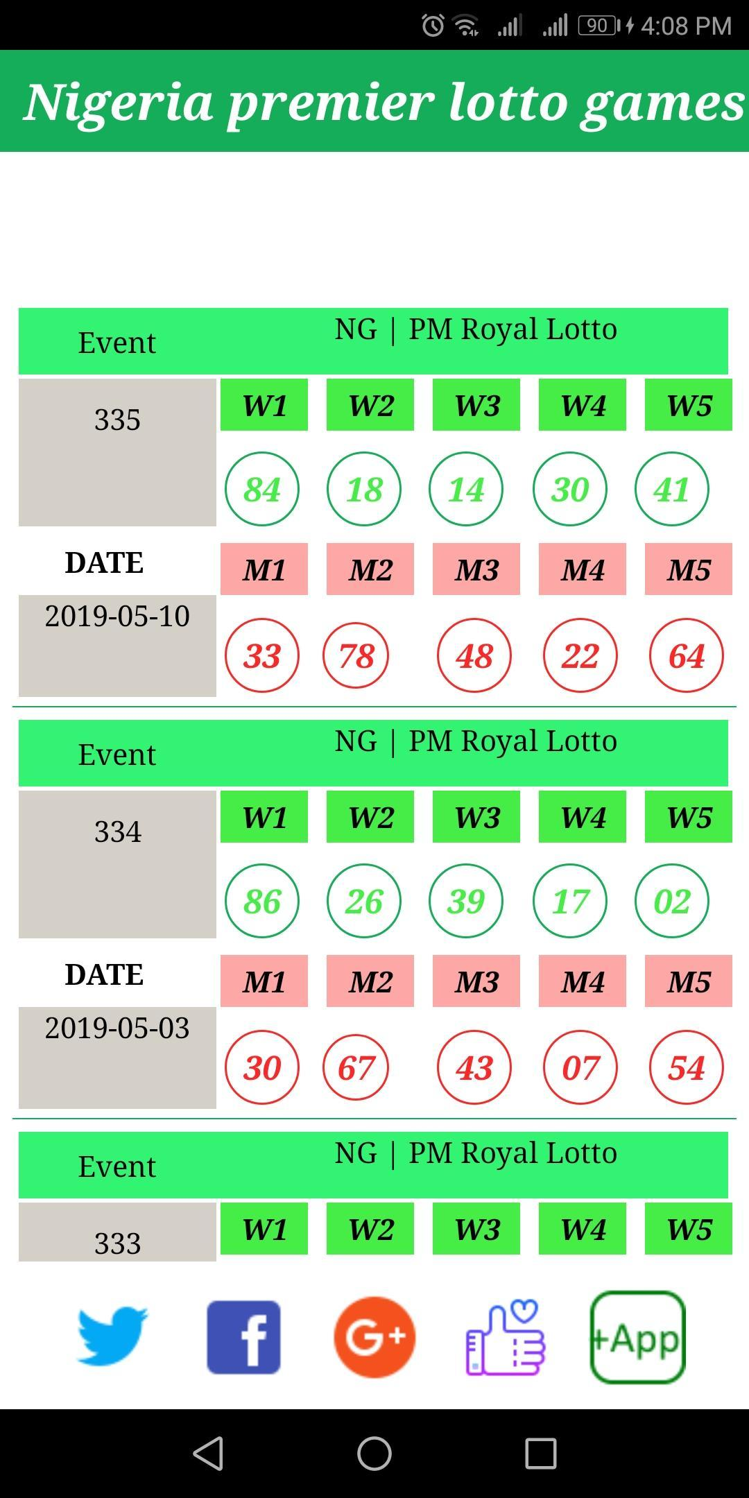 Rose Glen North Dakota ⁓ Try These Premier Lotto Past Result