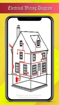 Electrical House Wiring Diagram poster