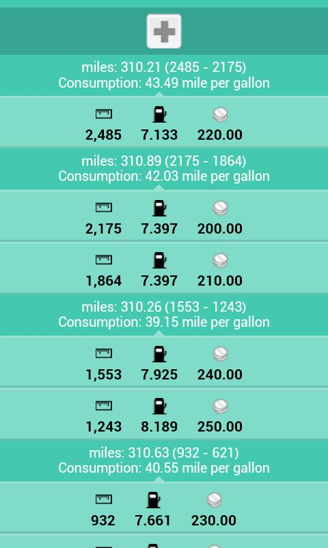 Fuel Consumption Calculator for Android - APK Download