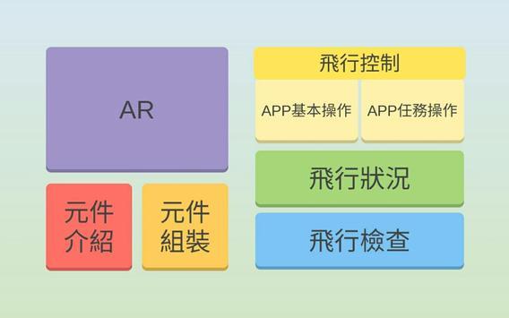 Robot Fly e-Lerning AR screenshot 1
