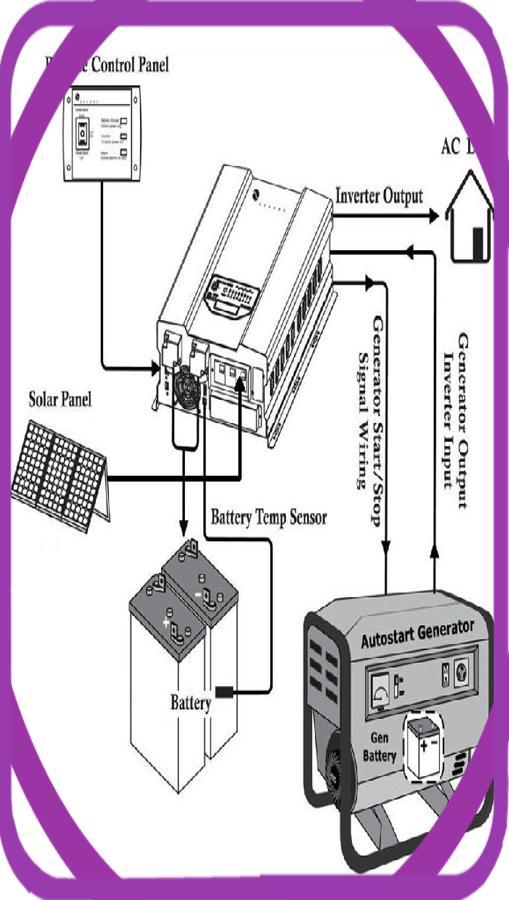 F48k92a01 Mod Wiring Diagram. . Wiring Diagram on