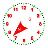 "Compass ""No magnetic sensor "" icon"