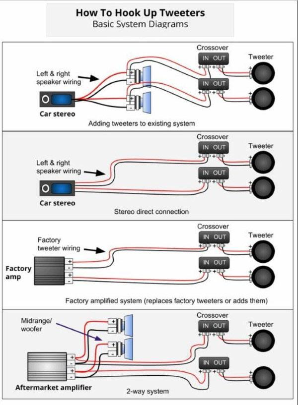 lahandev car audio wiring diagram for android  apk download