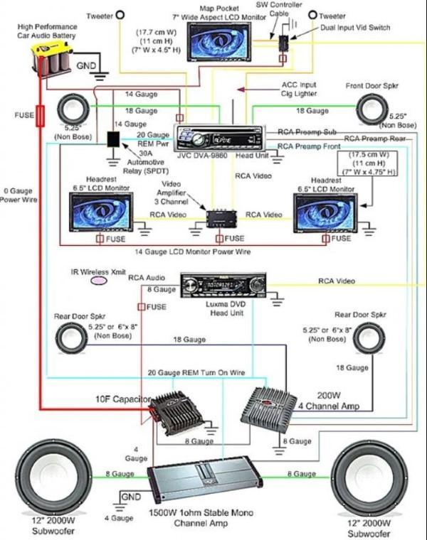 lahandev: car audio wiring diagram for android - apk download  apkpure.com