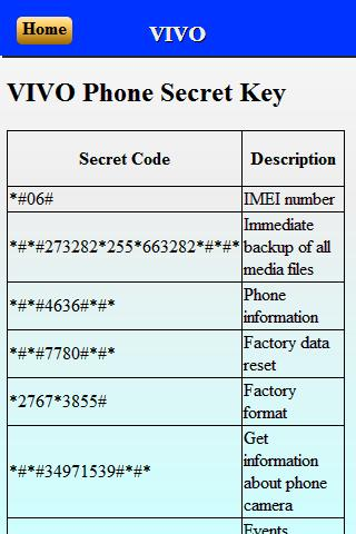 Phone secret code for Android - APK Download