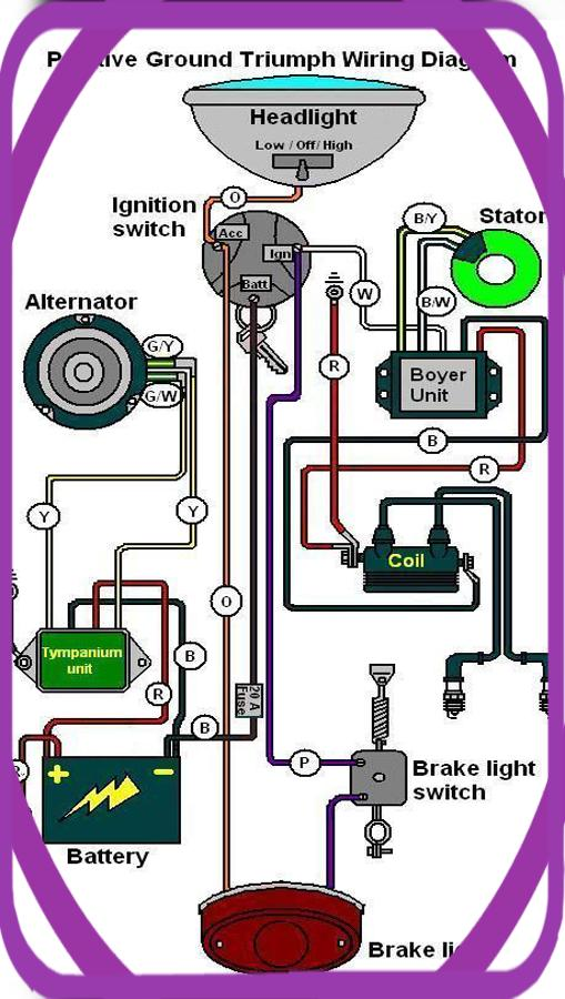 [SCHEMATICS_4FD]  Simple Motorcycle Electrical Wiring Diagram for Android - APK Download | Wiring Diagram Of Motorcycle |  | APKPure.com