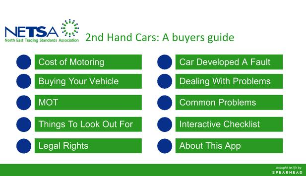Car Buyers Guide poster