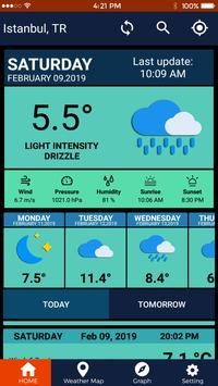 Weather Forecast Pro Weather Channel Weather Map screenshot 7