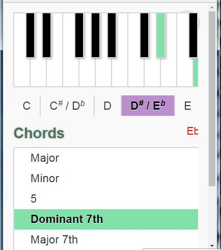 Top Piano Chords and Scales for Android - APK Download