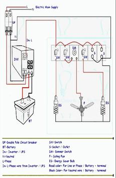 Electrical Installation Series poster