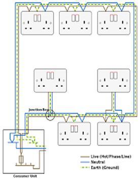 Electrical Installation Series screenshot 1
