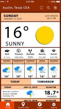 Weather Tomorrow Weather Channel Todays Weather poster