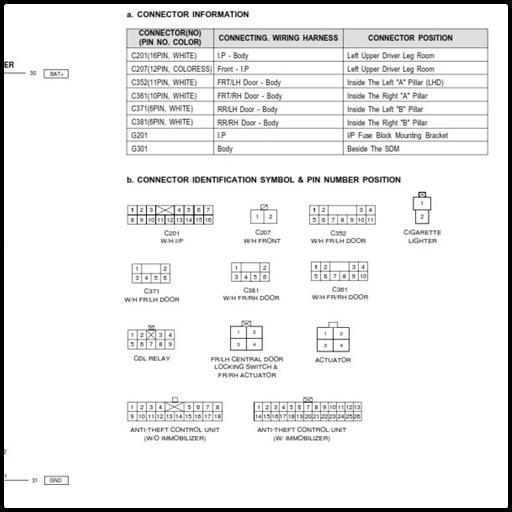 Wiring Diagram Power Supplies for Android - APK Download on lock fasteners, lock accessories, lock bracket, lock solenoid, lock repair, lock painting,