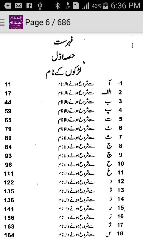 Islami Name Of Girls In Urdu - Remaja Muslim