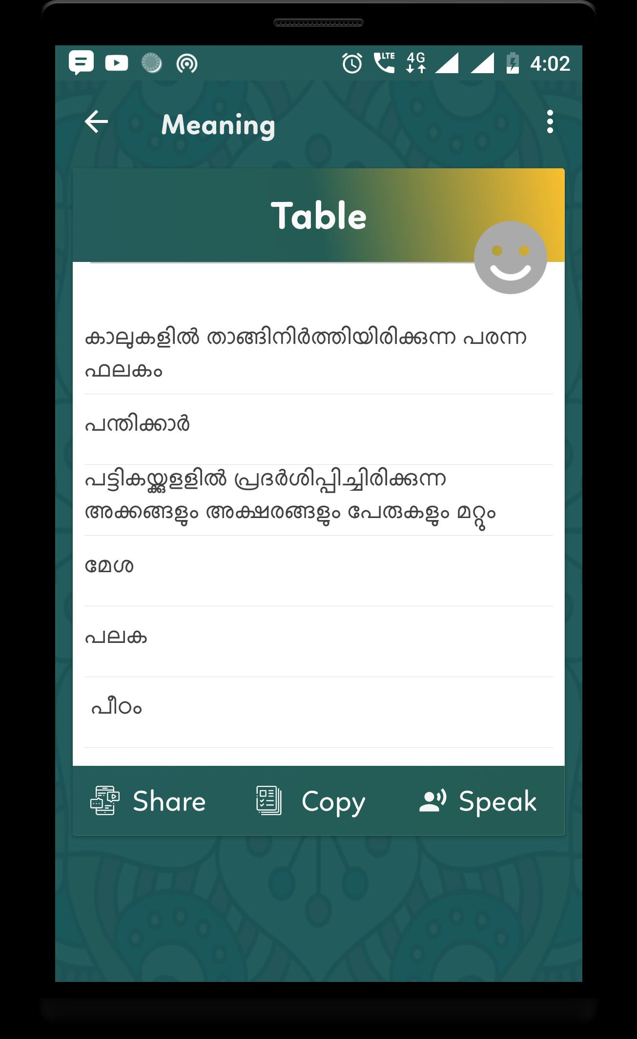 Returns malayalam meaning