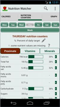 Nutrition Watcher screenshot 1