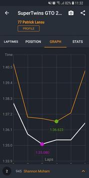 MYLAPS Speedhive screenshot 4