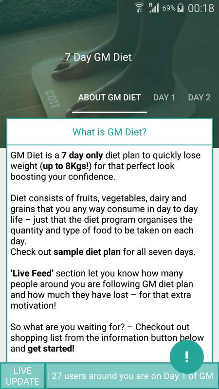 Indian Weight Loss Gm Diet For Android Apk Download