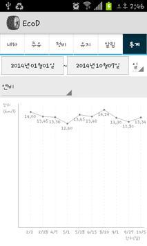EcoD(차계부) screenshot 7