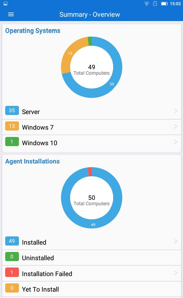 ManageEngine Desktop Central MSP for Android - APK Download