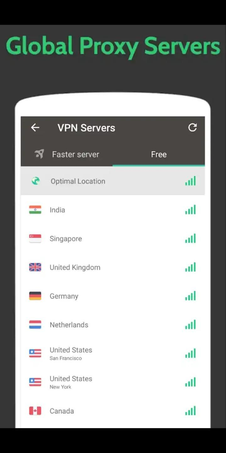 Top Five Vpn Melon Pro Apk - Circus