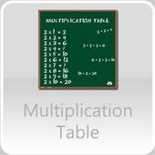 Multiplication Table Quiz icon