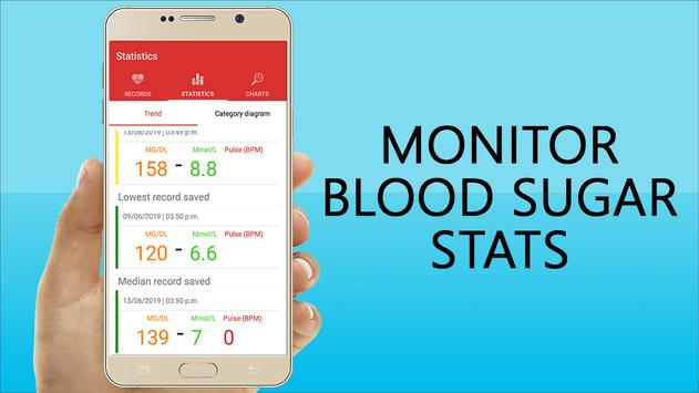 Blood Sugar Checker : Info Tracker 1 0 (Android) - Download APK