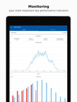VCOM Monitoring screenshot 4