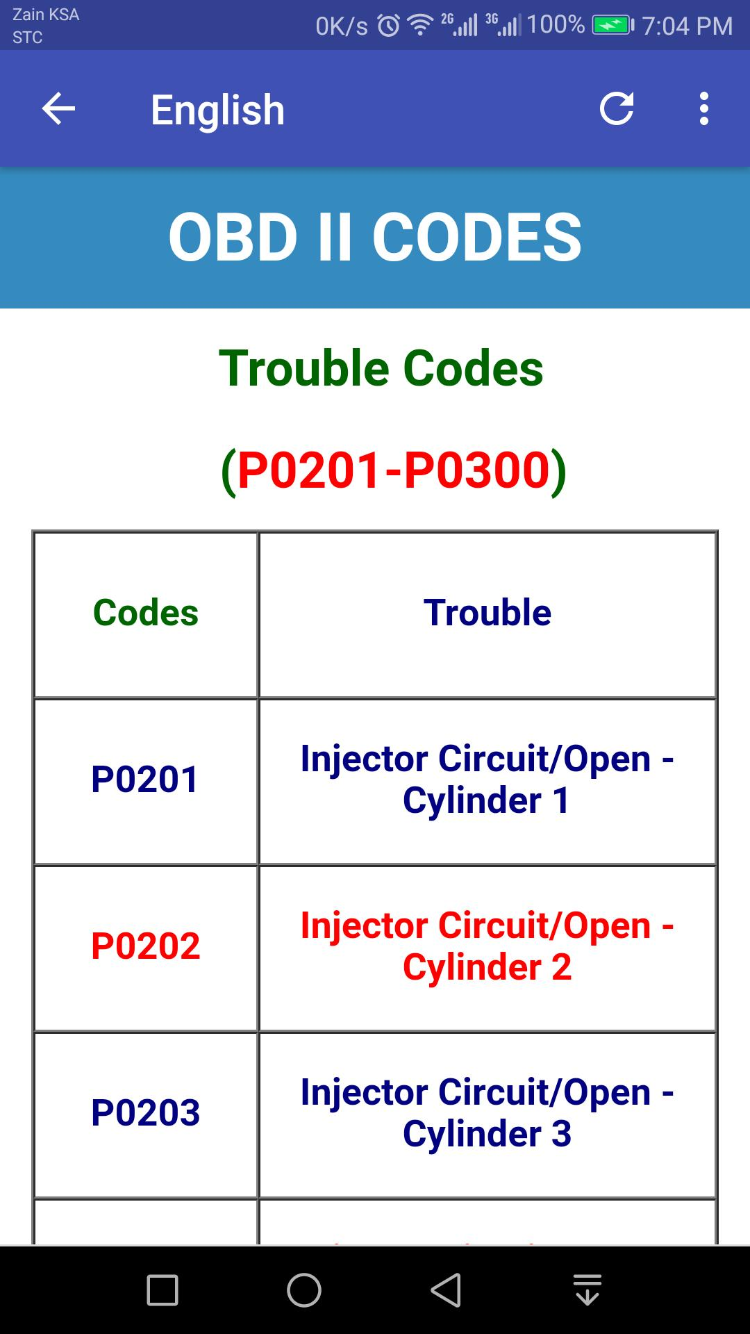 OBD ll codes for Android - APK Download