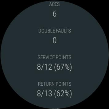 Tennis Statistics screenshot 5