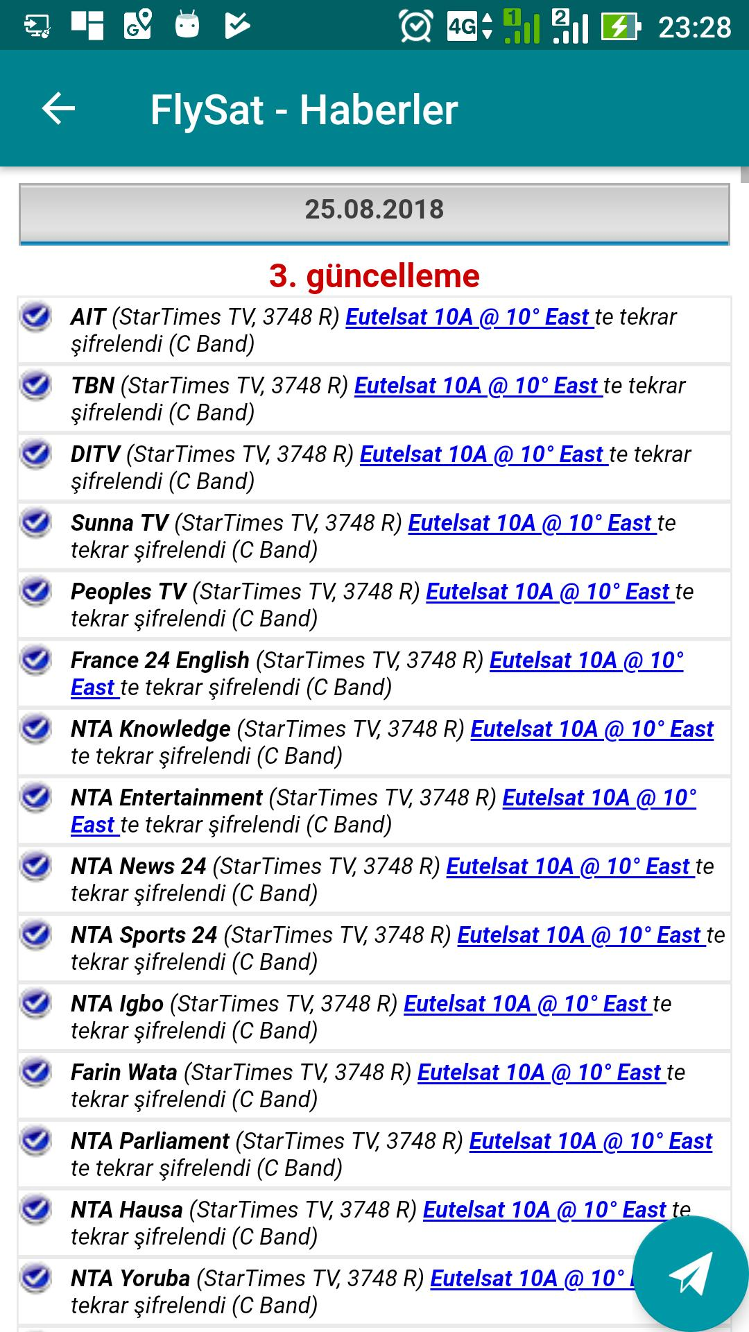 Hispasat Frequency List for Android - APK Download