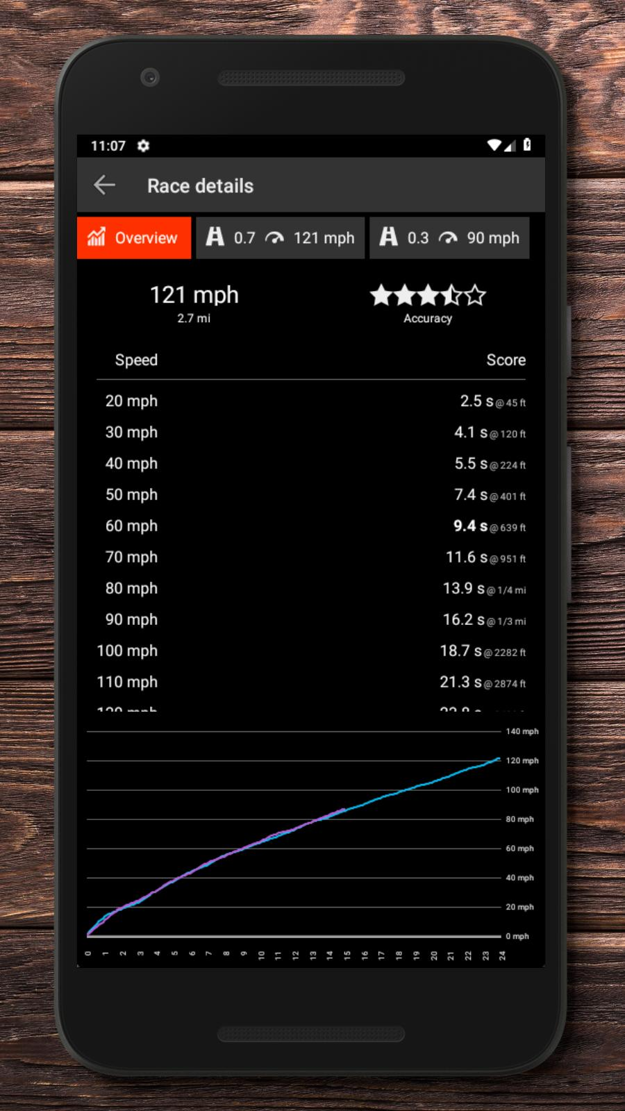Drag Racer for Android - APK Download