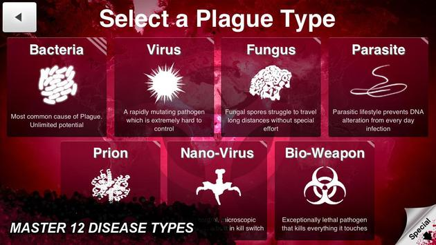 Plague Inc. screenshot 4