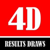 Live 4D Results 圖標