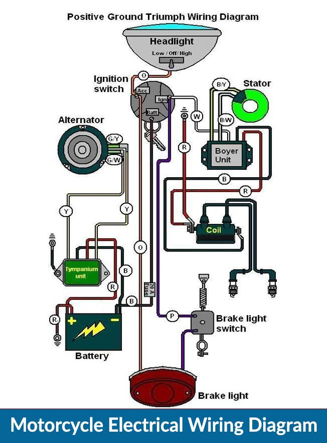 motorcycle electrical wiring diagram for android  apk download