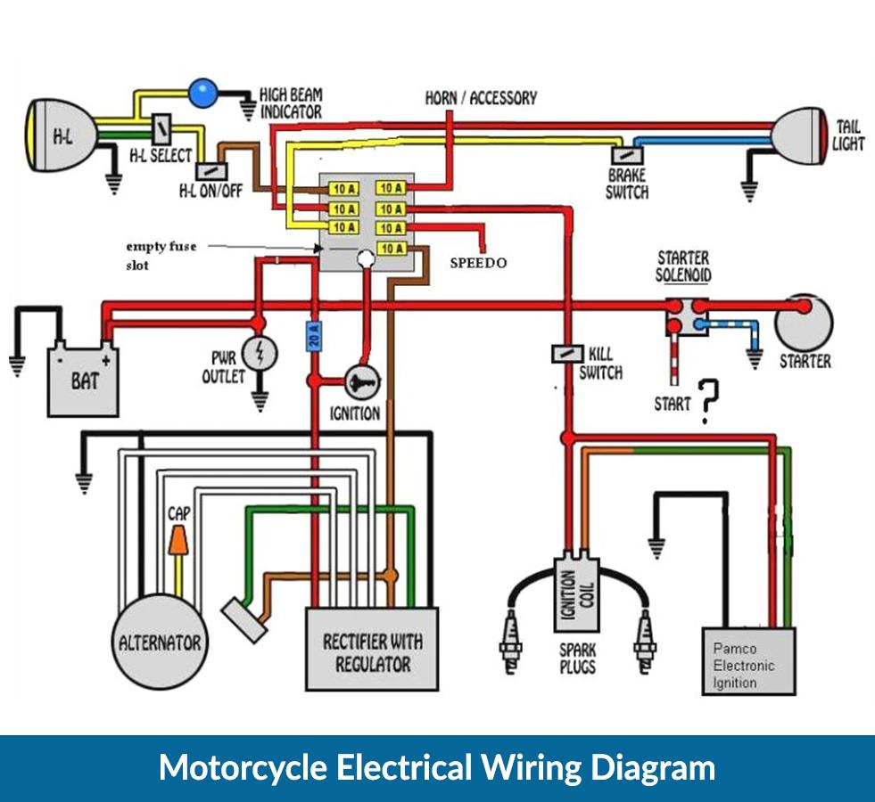 Motorcycle Electrical Wiring Diagram for Android - APK Download on