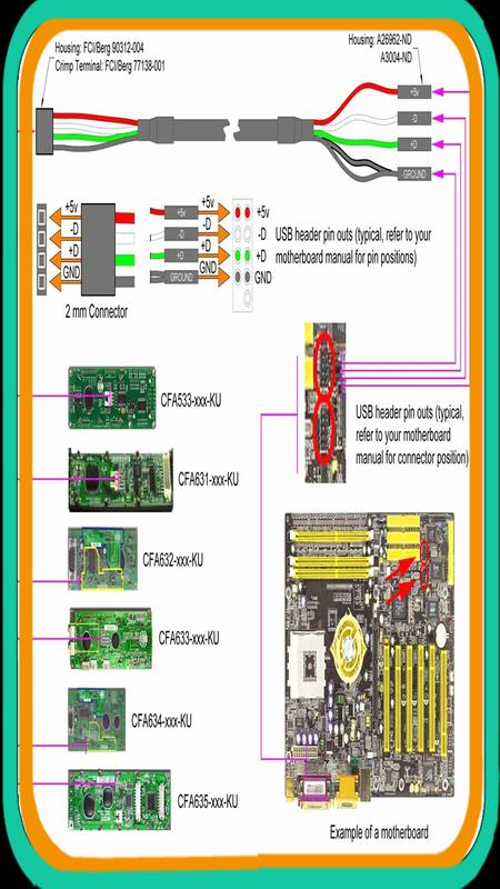Outstanding Motherboard Wiring Diagram For Android Apk Download Wiring 101 Capemaxxcnl