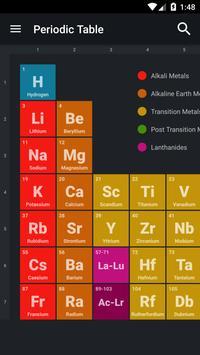 Periodic Table penulis hantaran