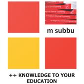 General Aptitude Test and Preparation msubbu icon